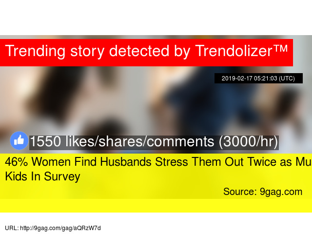 46% Women Find Husbands Stress Them Out Twice as Much as Kids In Survey