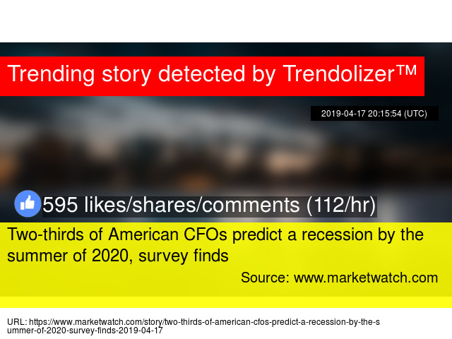 Two-thirds of American CFOs predict a recession by the