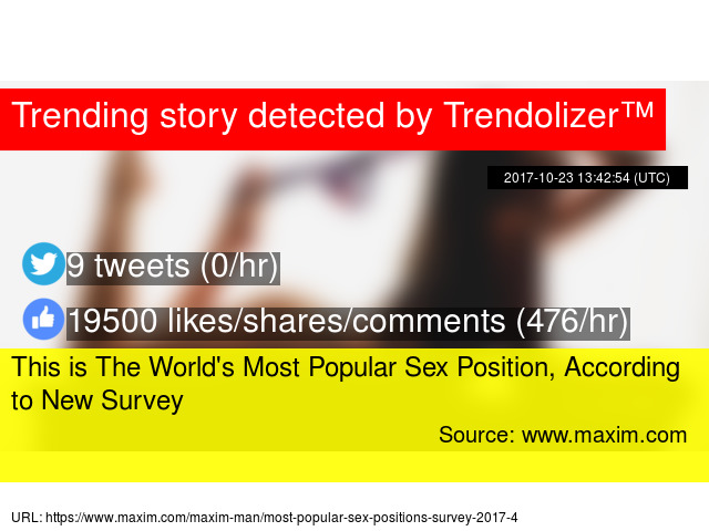 This is The World's Most Popular Sex Position, According to ...