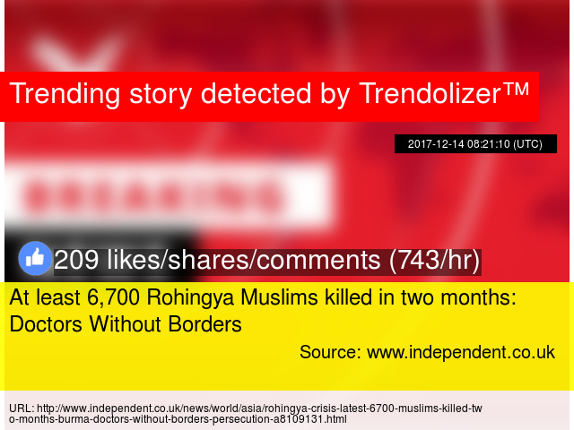 At Least 6700 Rohingya Muslims Killed In Two Months Doctors Without Borders